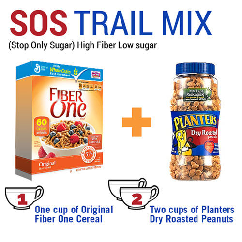 There are many very healthy SOS Diet friendly snacks and sweet tooth satisfiers available and Dr. James's SOS Trail Mix is so satisfying, you won't miss the other sugary snacks that make you fat. With a minor lifestyle change to avoid refined sugar and a focus on reading labels for grams of sugar and dietary fiber, you will find many nutritious snacks to enjoy that are actually good for you—with my very favorite low sugar high fiber snack below!