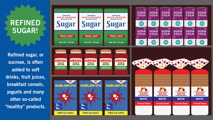 "If it is labeled ""Low Fat,"" ""Reduced Fat,"" or ""Fat Free,"" it is always good for you. Wrong again, sugar breath! Many high-sugar food items, such as candy bars, salad dressings, ketchup and other condiments, as well as many other ""Low Fat"" labeled foods are very unhealthy because of the very high sugar content. This sugar will be stored as body fat, add pounds to your frame, and likely increase your cholesterol."